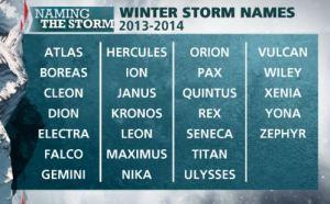 2013-14StormNames